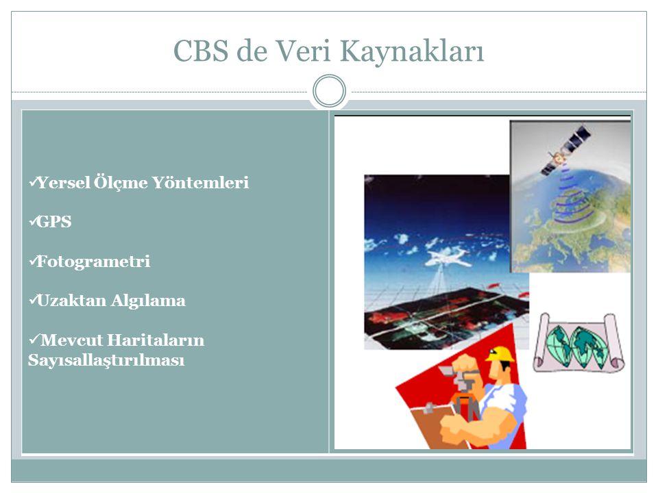 CBS de Veri Kaynakları Yersel Ölçme Yöntemleri GPS Fotogrametri Uzaktan Algılama Mevcut Haritaların Sayısallaştırılması