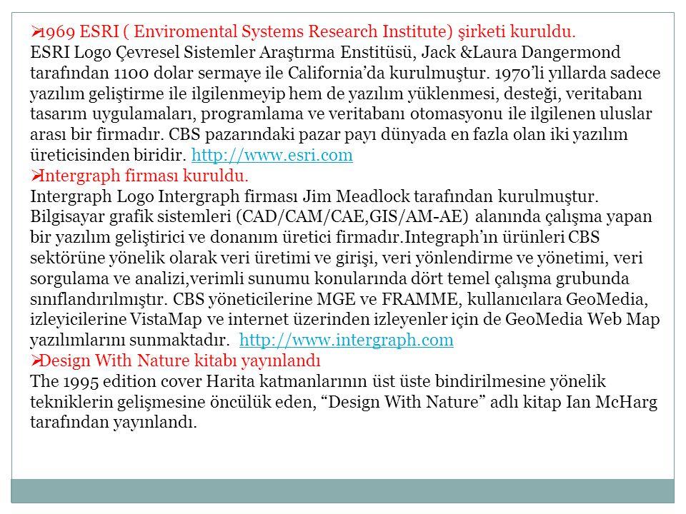  1969 ESRI ( Enviromental Systems Research Institute) şirketi kuruldu. ESRI Logo Çevresel Sistemler Araştırma Enstitüsü, Jack &Laura Dangermond taraf