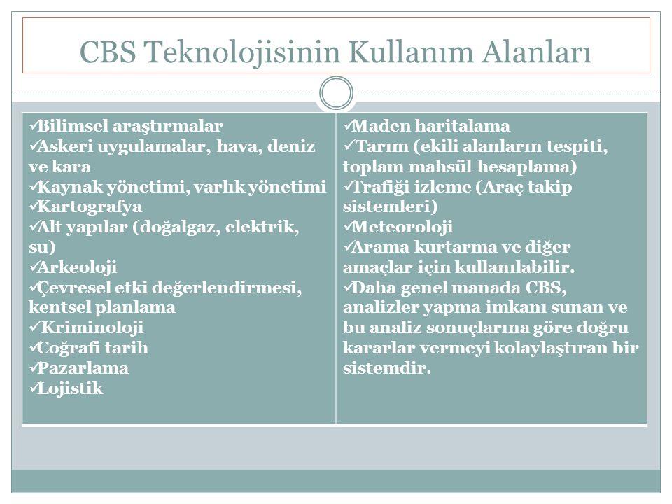 CBS Teknolojisinin Kullanım Alanları Bilimsel araştırmalar Askeri uygulamalar, hava, deniz ve kara Kaynak yönetimi, varlık yönetimi Kartografya Alt ya