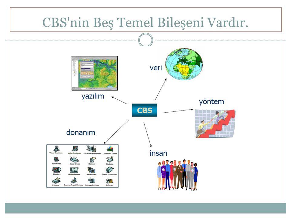 CBS'nin Beş Temel Bileşeni Vardır.