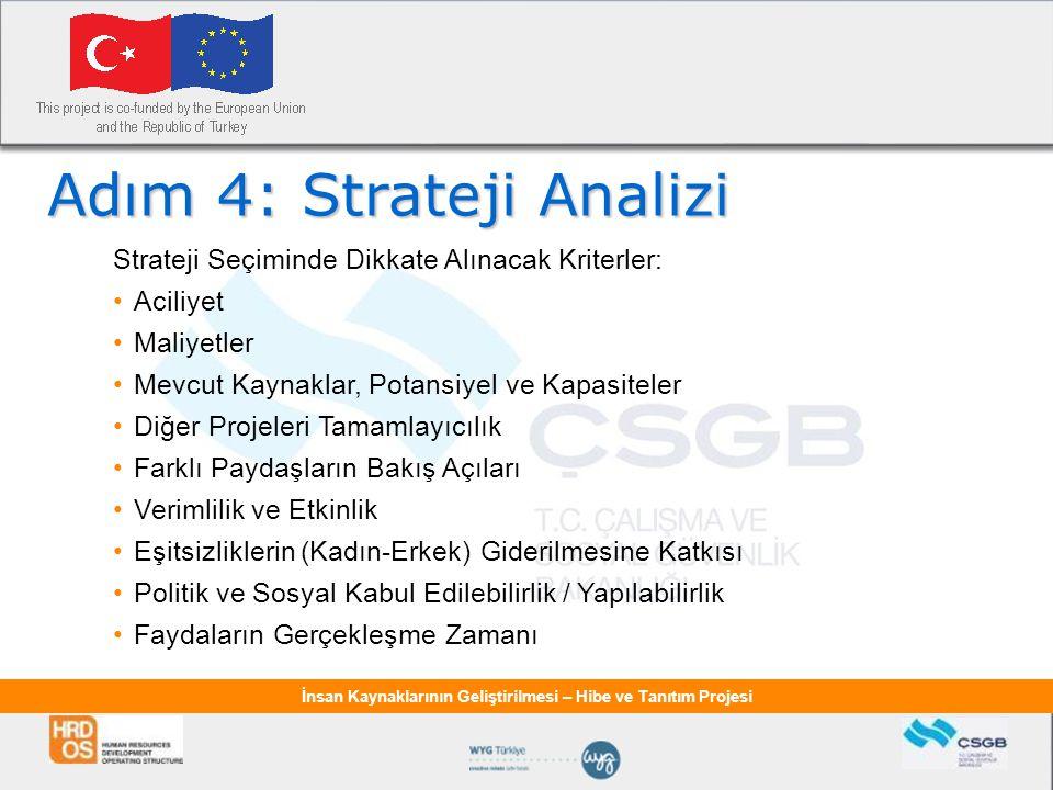 İnsan Kaynaklarının Geliştirilmesi – Hibe ve Tanıtım Projesi Adım 4: Strateji Analizi Strateji Seçiminde Dikkate Alınacak Kriterler: Aciliyet Maliyetl