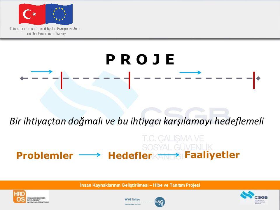İnsan Kaynaklarının Geliştirilmesi – Hibe ve Tanıtım Projesi Proje Ön Teklifi'nin Sunulması  Proje Ön Teklifi paketinde SADECE aşağıdaki belgeler bulunmalıdır:  Proje Ön Teklifi (Hibe Başvuru Formu EK A/Kısım A) Bu kısımda yer alan tüm başlıklar doldurulmuş olmalıdır)  Kontrol Listesi  Başvuru Sahibi'nin ıslak imzalı Beyanı  Proje Ön Teklif başvurusu A4 boyutunda 1 asıl ve 2 kopya halinde sunulmalıdır.