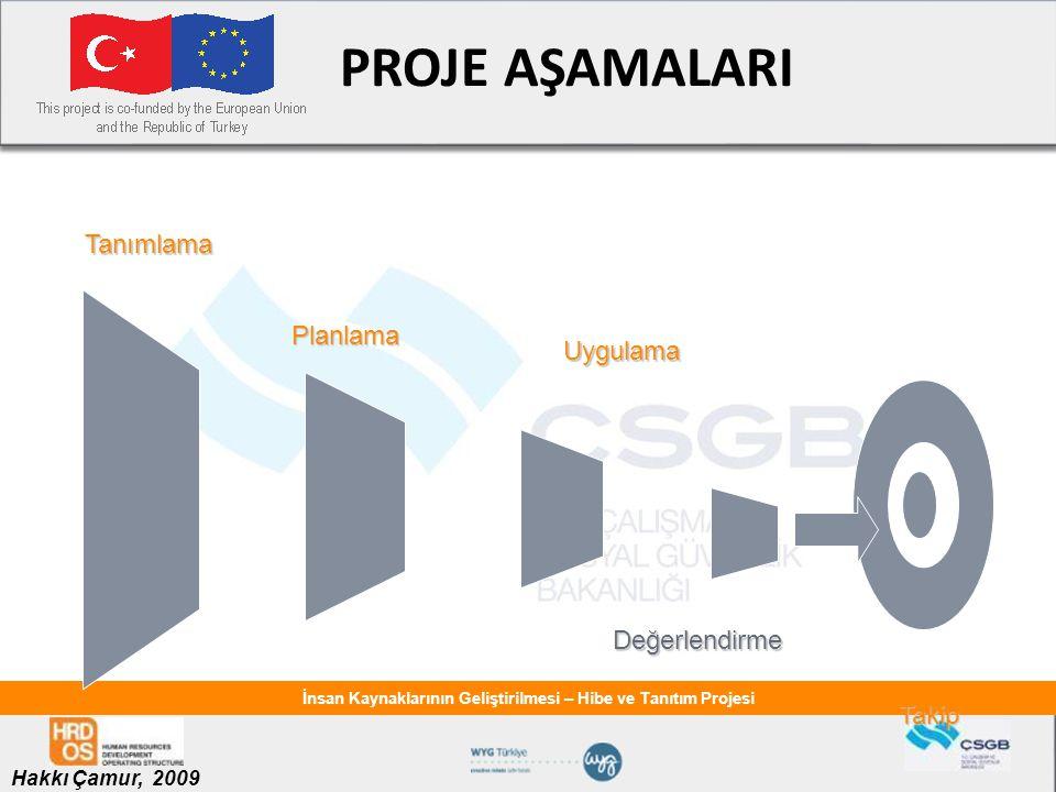 İnsan Kaynaklarının Geliştirilmesi – Hibe ve Tanıtım Projesi Değerlendirme Uygulama Planlama Tanımlama Takip Hakkı Çamur, 2009 PROJE AŞAMALARI