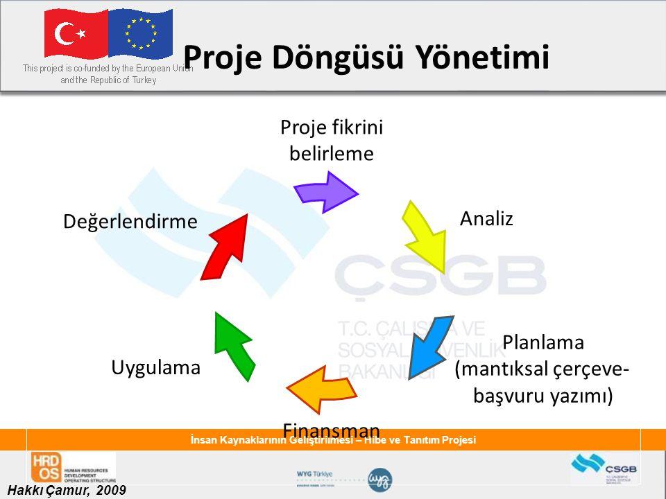 İnsan Kaynaklarının Geliştirilmesi – Hibe ve Tanıtım Projesi Hakkı Çamur, 2009 Proje Sürecinin Aşamaları : Proje Fikrini Belirleme: Projeye ilişkin fikirlerin ortaya konduğu ve tasarlandığı ilk hareket noktası Proje fikrinin analizi: Proje fikrinin analizi: Projenin teknik ve uygulama açısından detaylı olarak tasarlandığı aşama Ön Değerlendirme: Ön Değerlendirme: Tasarımı tamamlanmış projenin teknik, mali, ekonomik, kadın-erkek eşitliği, sosyal, kurumsal, çevre açısından tutarlılığının, bütünselliğinin ve işlevselliğinin değerlendirildiği ve proje önerisinin yazıldığı aşama (rehbere göre) Finansman: Finansman: Finansman teklifinin ilgili kuruluşlar tarafından değerlendirildiği ve finansmanın sağlandığı aşama Uygulama: Uygulama: Projede öngörülen faaliyetlerin hayata geçirilmesi, izlenmesi, denetlenmesi ve değerlendirilmesi aşaması Değerlendirme: Değerlendirme: Proje sonuçlarının gözden geçirilmesi ve değerlendirilmesi aşaması