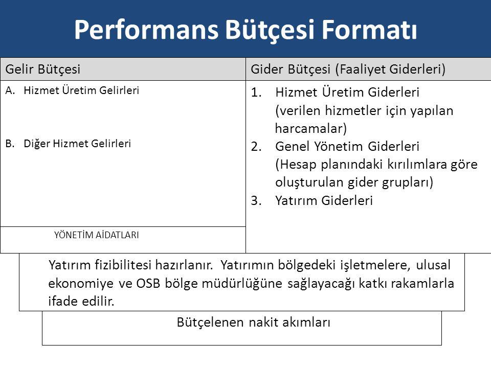 A.Hizmet Üretim Gelirleri B.Diğer Hizmet Gelirleri Performans Bütçesi Formatı Gelir Bütçesi 1.Hizmet Üretim Giderleri (verilen hizmetler için yapılan