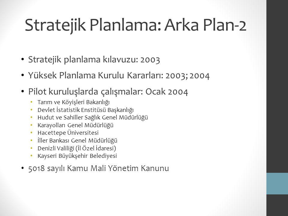 Stratejik Planlama: Arka Plan-2 Stratejik planlama kılavuzu: 2003 Yüksek Planlama Kurulu Kararları: 2003; 2004 Pilot kuruluşlarda çalışmalar: Ocak 200