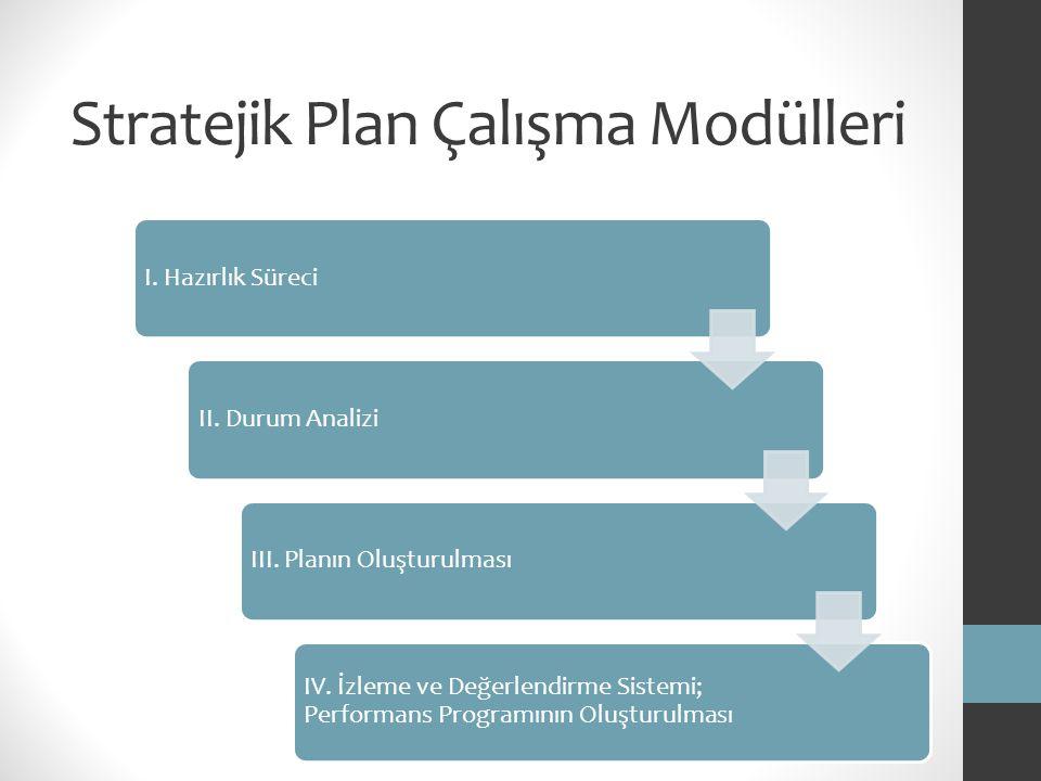 Stratejik Plan Çalışma Modülleri I. Hazırlık SüreciII. Durum AnaliziIII. Planın Oluşturulması IV. İzleme ve Değerlendirme Sistemi; Performans Programı