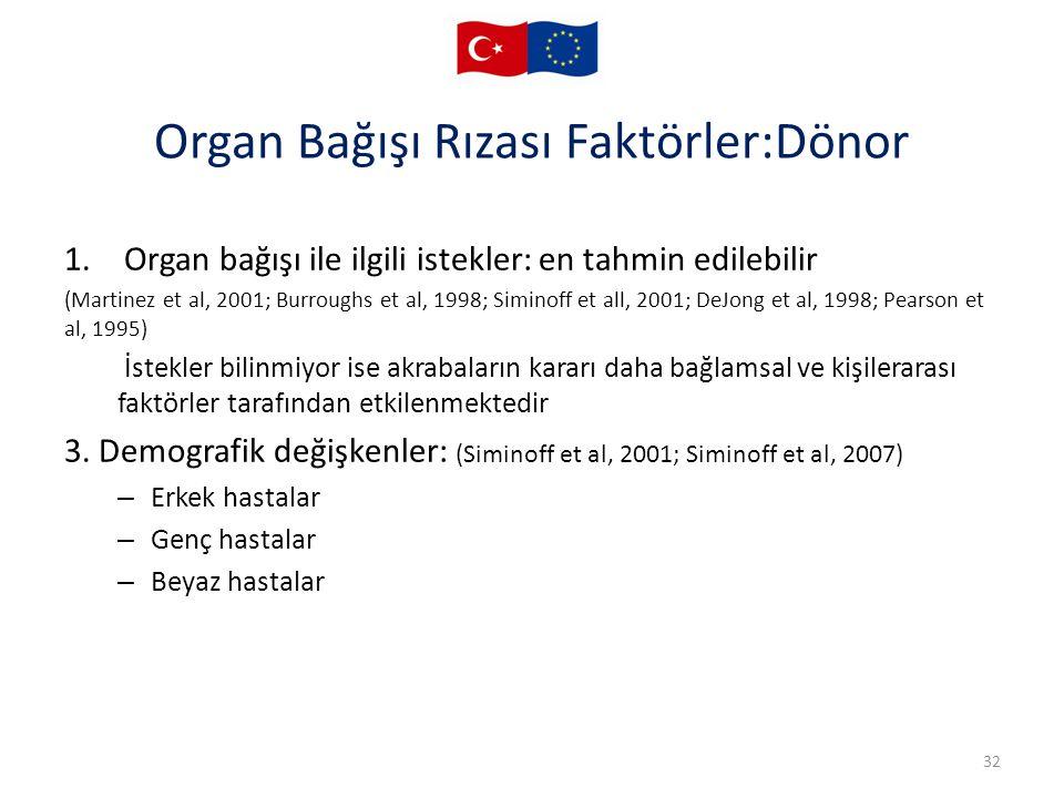Organ Bağışı Rızası Faktörler:Dönor 1.Organ bağışı ile ilgili istekler: en tahmin edilebilir (Martinez et al, 2001; Burroughs et al, 1998; Siminoff et