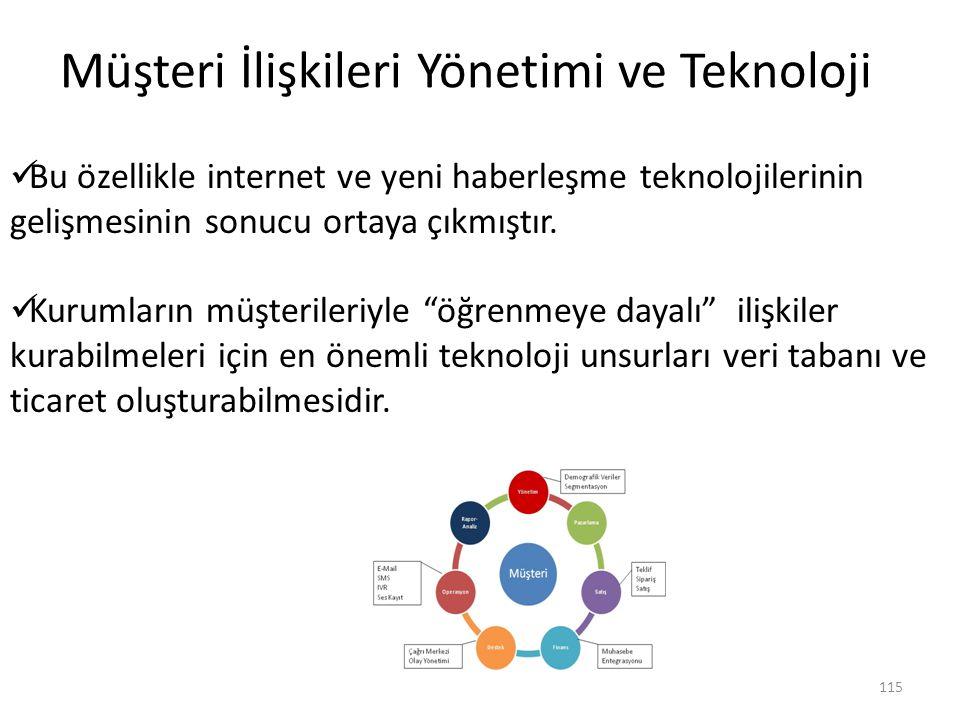 115 Müşteri İlişkileri Yönetimi ve Teknoloji Bu özellikle internet ve yeni haberleşme teknolojilerinin gelişmesinin sonucu ortaya çıkmıştır. Kurumları