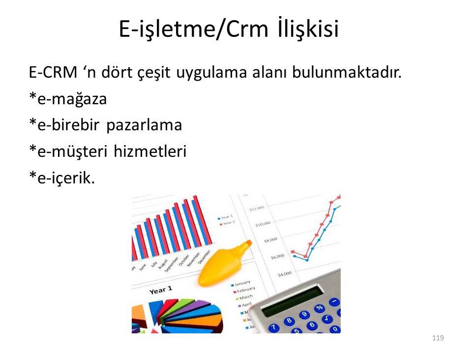 119 E-CRM 'n dört çeşit uygulama alanı bulunmaktadır. *e-mağaza *e-birebir pazarlama *e-müşteri hizmetleri *e-içerik. E-işletme/Crm İlişkisi