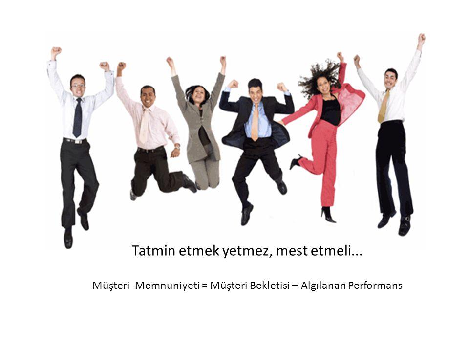 Tatmin etmek yetmez, mest etmeli... Müşteri Memnuniyeti = Müşteri Bekletisi – Algılanan Performans