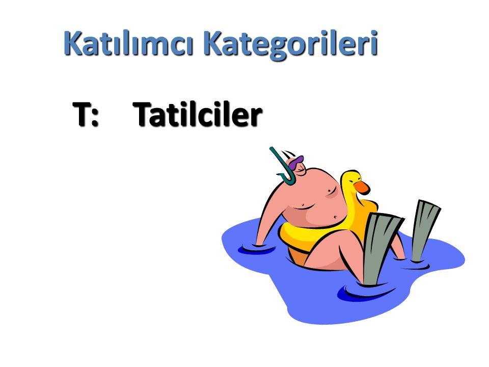 Katılımcı Kategorileri Katılımcı Kategorileri T: Tatilciler