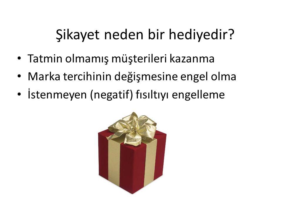 Şikayet neden bir hediyedir? Tatmin olmamış müşterileri kazanma Marka tercihinin değişmesine engel olma İstenmeyen (negatif) fısıltıyı engelleme