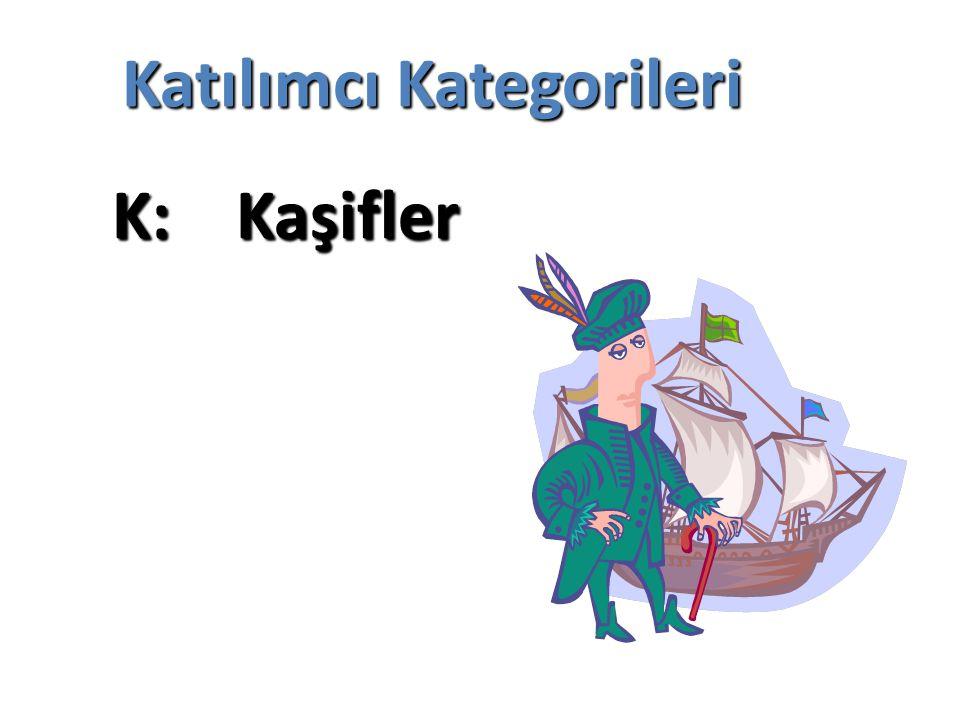 Katılımcı Kategorileri Katılımcı Kategorileri K: Kaşifler