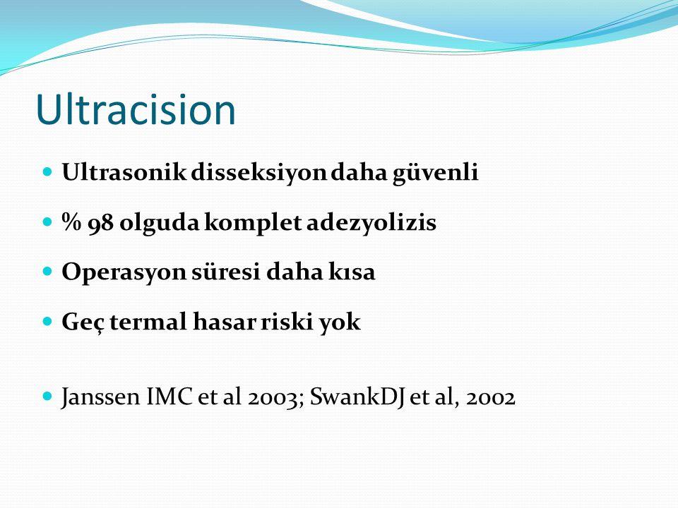 Ultracision Ultrasonik disseksiyon daha güvenli % 98 olguda komplet adezyolizis Operasyon süresi daha kısa Geç termal hasar riski yok Janssen IMC et a