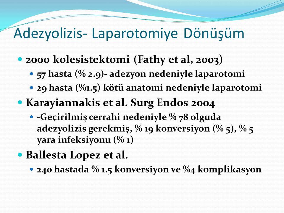 Adezyolizis- Laparotomiye Dönüşüm 2000 kolesistektomi (Fathy et al, 2003) 57 hasta (% 2.9)- adezyon nedeniyle laparotomi 29 hasta (%1.5) kötü anatomi