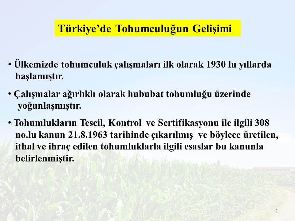 Türkiye'de Tohumculuğun Gelişimi Ülkemizde tohumculuk çalışmaları ilk olarak 1930 lu yıllarda başlamıştır. Çalışmalar ağırlıklı olarak hububat tohumlu