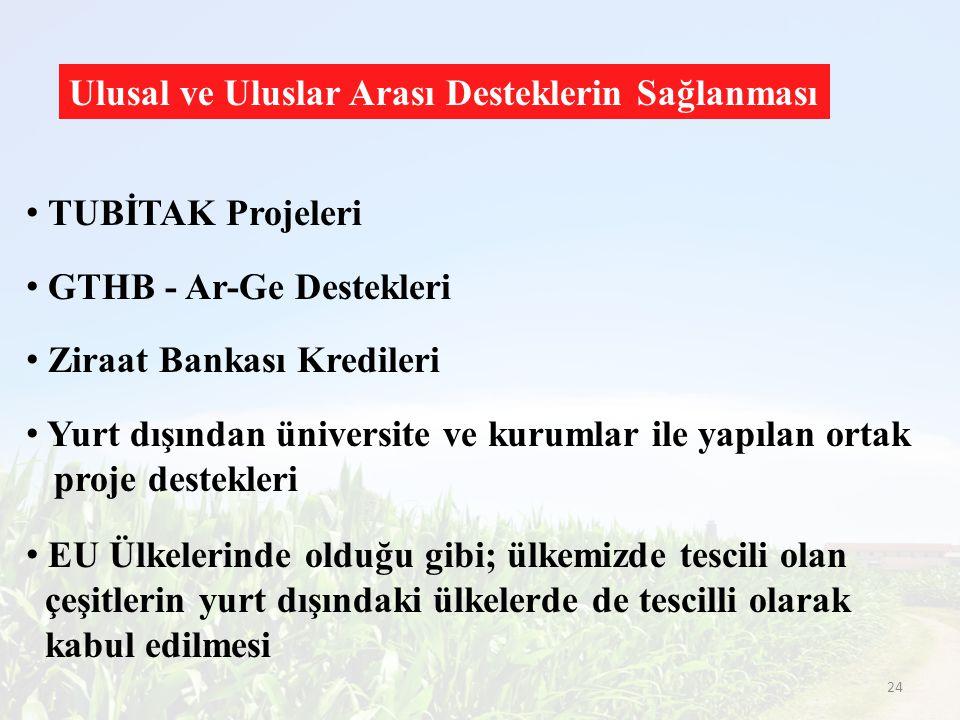 Ulusal ve Uluslar Arası Desteklerin Sağlanması TUBİTAK Projeleri GTHB - Ar-Ge Destekleri Ziraat Bankası Kredileri Yurt dışından üniversite ve kurumlar
