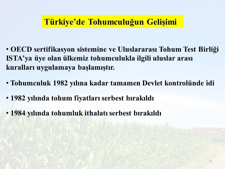 Türkiye'de Tohumculuğun Gelişimi OECD sertifikasyon sistemine ve Uluslararası Tohum Test Birliği ISTA'ya üye olan ülkemiz tohumculukla ilgili uluslar