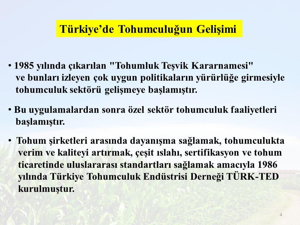 Türkiye'de Tohumculuğun Gelişimi 1985 yılında çıkarılan