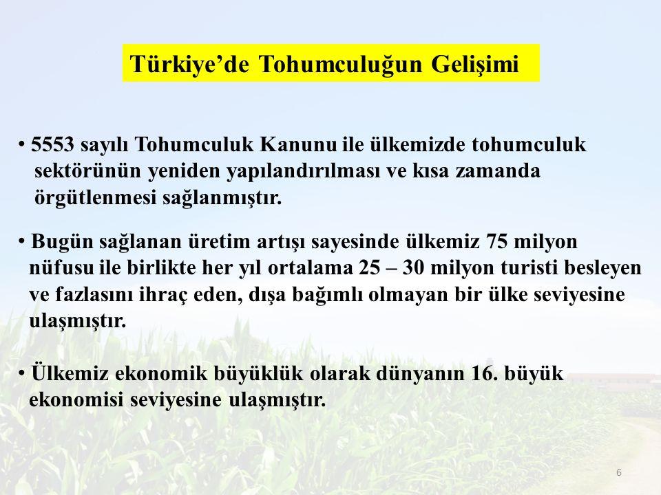 Türkiye'de Tohumculuğun Gelişimi 5553 sayılı Tohumculuk Kanunu ile ülkemizde tohumculuk sektörünün yeniden yapılandırılması ve kısa zamanda örgütlenme