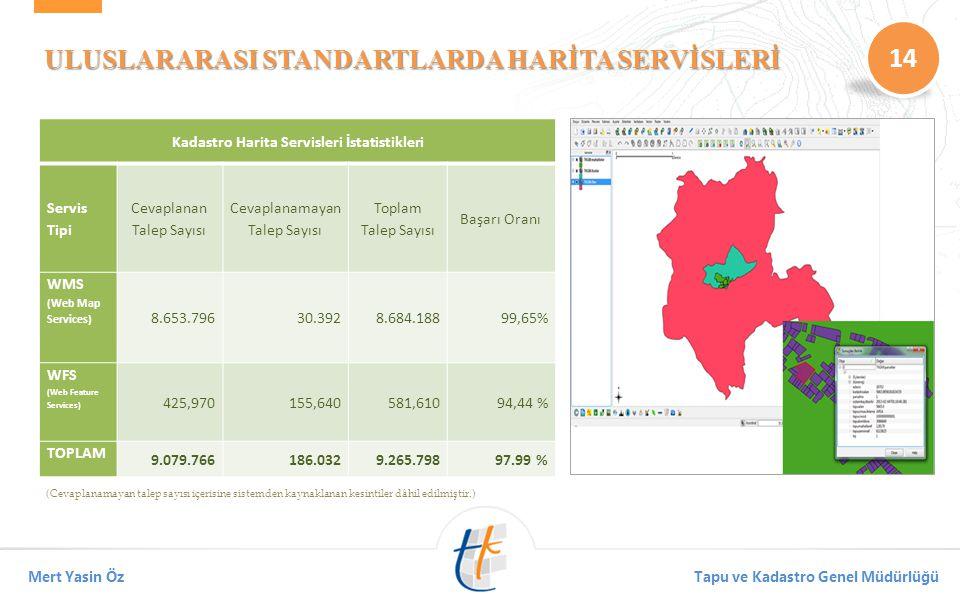 14 Mert Yasin ÖzTapu ve Kadastro Genel Müdürlüğü Kadastro Harita Servisleri İstatistikleri Servis Tipi Cevaplanan Talep Sayısı Cevaplanamayan Talep Sayısı Toplam Talep Sayısı Başarı Oranı WMS (Web Map Services) 8.653.79630.3928.684.18899,65% WFS (Web Feature Services) 425,970155,640581,610 94,44 % TOPLAM 9.079.766186.0329.265.79897.99 % (Cevaplanamayan talep sayısı içerisine sistemden kaynaklanan kesintiler dâhil edilmiştir.) ULUSLARARASI STANDARTLARDA HARİTA SERVİSLERİ