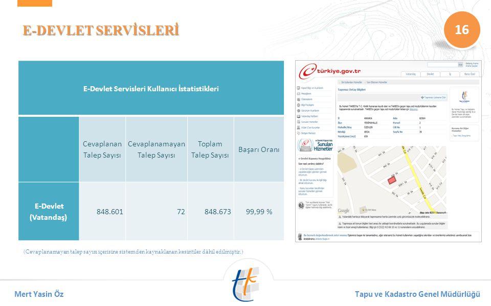 16 Mert Yasin ÖzTapu ve Kadastro Genel Müdürlüğü (Cevaplanamayan talep sayısı içerisine sistemden kaynaklanan kesintiler dâhil edilmiştir.) E-DEVLET SERVİSLERİ E-Devlet Servisleri Kullanıcı İstatistikleri Cevaplanan Talep Sayısı Cevaplanamayan Talep Sayısı Toplam Talep Sayısı Başarı Oranı E-Devlet (Vatandaş) 848.60172848.67399,99 %