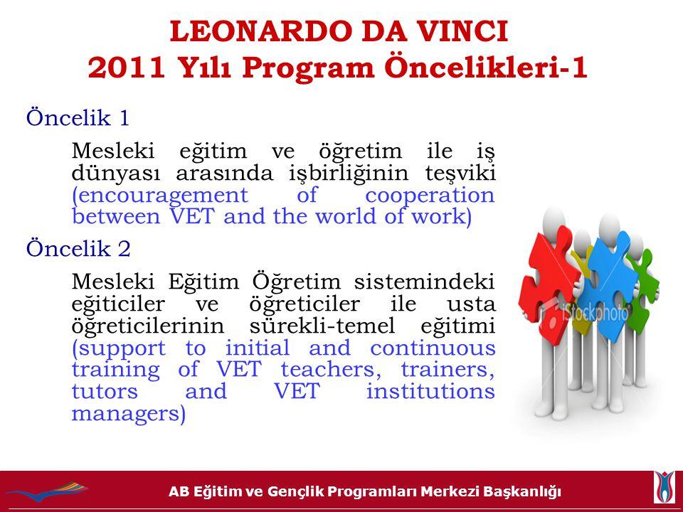 AB Eğitim ve Gençlik Programları Merkezi Başkanlığı LEONARDO DA VINCI 2011 Yılı Program Öncelikleri-1 Öncelik 1 Mesleki eğitim ve öğretim ile iş dünya