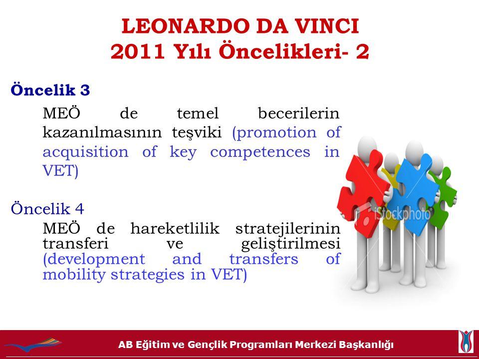 AB Eğitim ve Gençlik Programları Merkezi Başkanlığı LEONARDO DA VINCI 2011 Yılı Öncelikleri- 2 Öncelik 3 MEÖ de temel becerilerin kazanılmasının teşvi