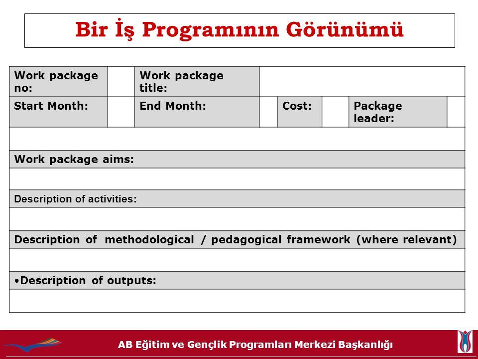 AB Eğitim ve Gençlik Programları Merkezi Başkanlığı Bir İş Programının Görünümü Work package no: Work package title: Start Month:End Month:Cost:Packag