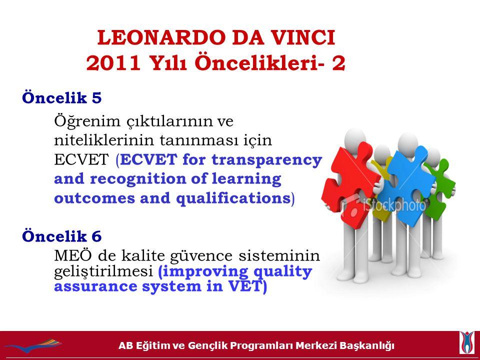 AB Eğitim ve Gençlik Programları Merkezi Başkanlığı LEONARDO DA VINCI 2011 Yılı Öncelikleri- 2 Öncelik 5 Öğrenim çıktılarının ve niteliklerinin tanınm