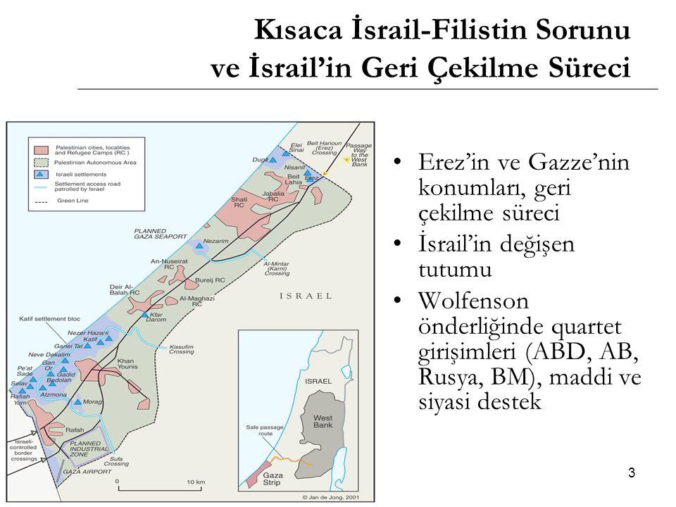 3 Kısaca İsrail-Filistin Sorunu ve İsrail'in Geri Çekilme Süreci •Erez'in ve Gazze'nin konumları, geri çekilme süreci •İsrail'in değişen tutumu •Wolfe