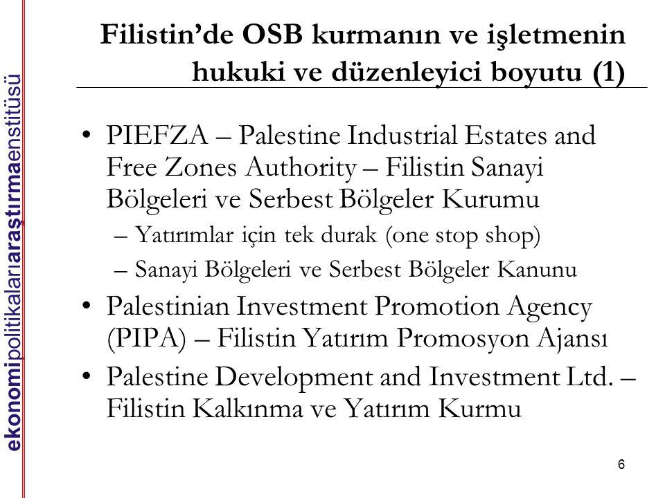 6 Filistin'de OSB kurmanın ve işletmenin hukuki ve düzenleyici boyutu (1) •PIEFZA – Palestine Industrial Estates and Free Zones Authority – Filistin Sanayi Bölgeleri ve Serbest Bölgeler Kurumu –Yatırımlar için tek durak (one stop shop) –Sanayi Bölgeleri ve Serbest Bölgeler Kanunu •Palestinian Investment Promotion Agency (PIPA) – Filistin Yatırım Promosyon Ajansı •Palestine Development and Investment Ltd.