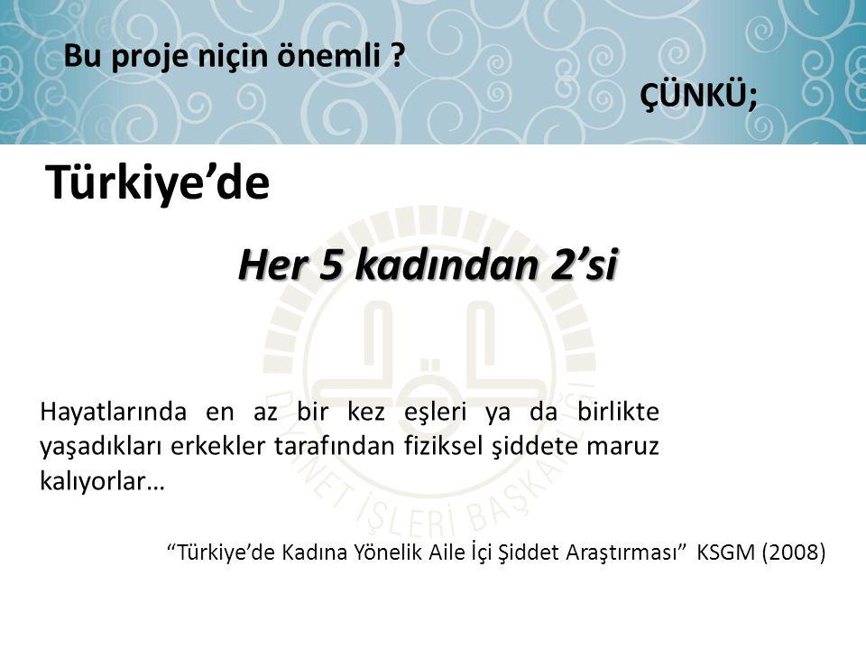 """Bu proje niçin önemli ? Türkiye'de """"Türkiye'de Kadına Yönelik Aile İçi Şiddet Araştırması"""" KSGM (2008) Her 5 kadından 2'si Hayatlarında en az bir kez"""