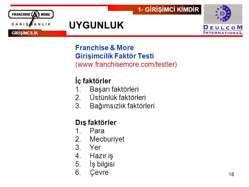16 UYGUNLUK Franchise & More Girişimcilik Faktör Testi (www.franchisemore.com/testler) İç faktörler 1.Başarı faktörleri 2.Üstünlük faktörleri 3.Bağımsızlık faktörleri Dış faktörler 1.Para 2.Mecburiyet 3.Yer 4.Hazır iş 5.İş bilgisi 6.Çevre GİRİŞİMCİLİK 1- GİRİŞİMCİ KİMDİR