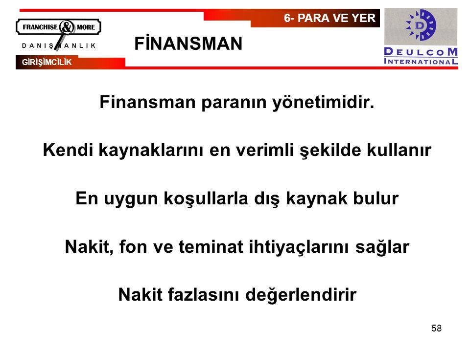 58 FİNANSMAN Finansman paranın yönetimidir.