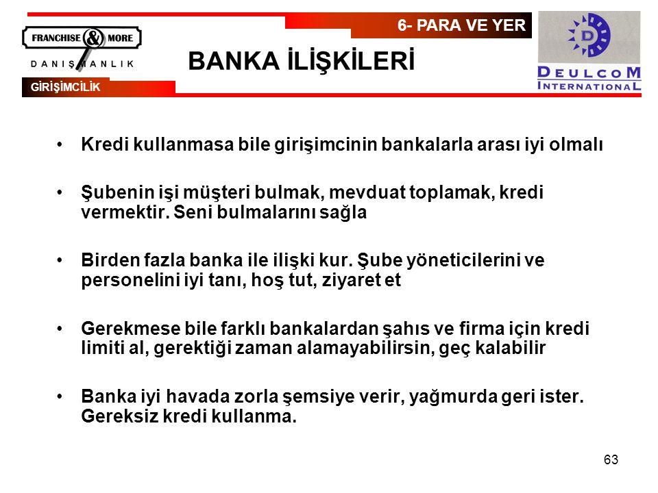 63 BANKA İLİŞKİLERİ •Kredi kullanmasa bile girişimcinin bankalarla arası iyi olmalı •Şubenin işi müşteri bulmak, mevduat toplamak, kredi vermektir.