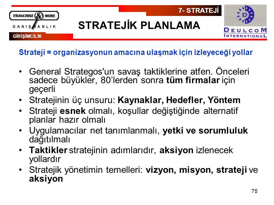 75 STRATEJİK PLANLAMA Strateji = organizasyonun amacına ulaşmak için izleyeceği yollar •General Strategos un savaş taktiklerine atfen.