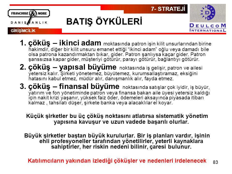 83 BATIŞ ÖYKÜLERİ 1.