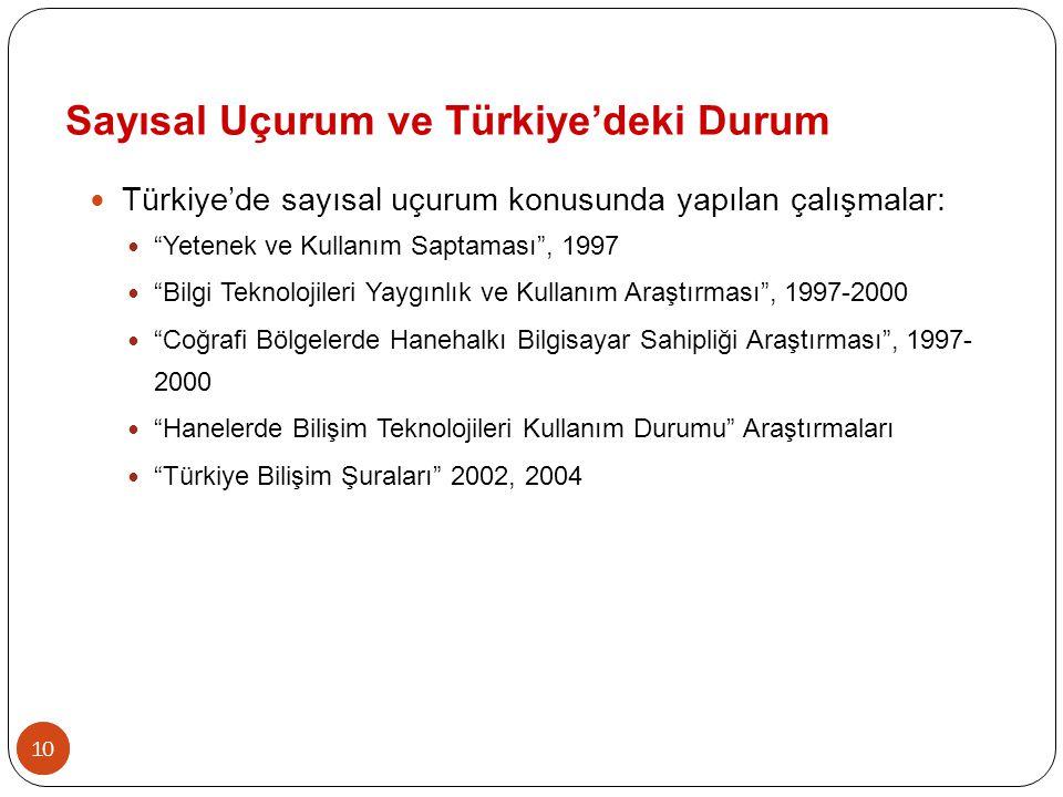 """10  Türkiye'de sayısal uçurum konusunda yapılan çalışmalar:  """"Yetenek ve Kullanım Saptaması"""", 1997  """"Bilgi Teknolojileri Yaygınlık ve Kullanım Araş"""