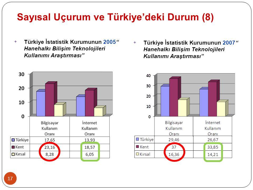 """17 Türkiye İstatistik Kurumunun 2007"""" Hanehalkı Bilişim Teknolojileri Kullanımı Araştırması"""" Türkiye İstatistik Kurumunun 2005"""" Hanehalkı Bilişim Tekn"""