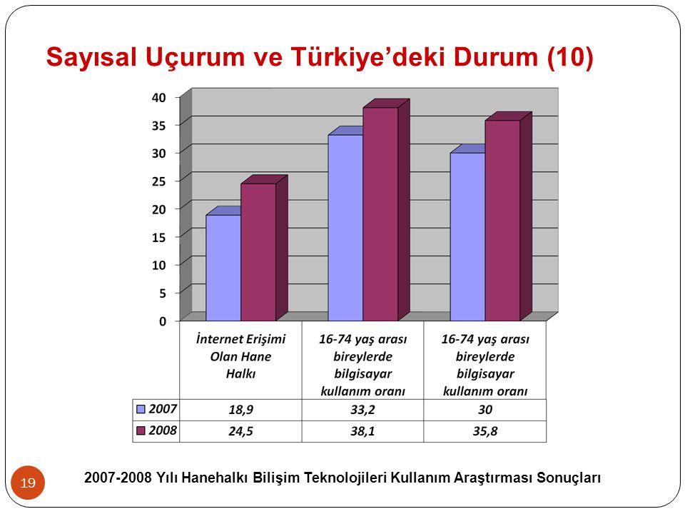 19 2007-2008 Yılı Hanehalkı Bilişim Teknolojileri Kullanım Araştırması Sonuçları Sayısal Uçurum ve Türkiye'deki Durum (10)