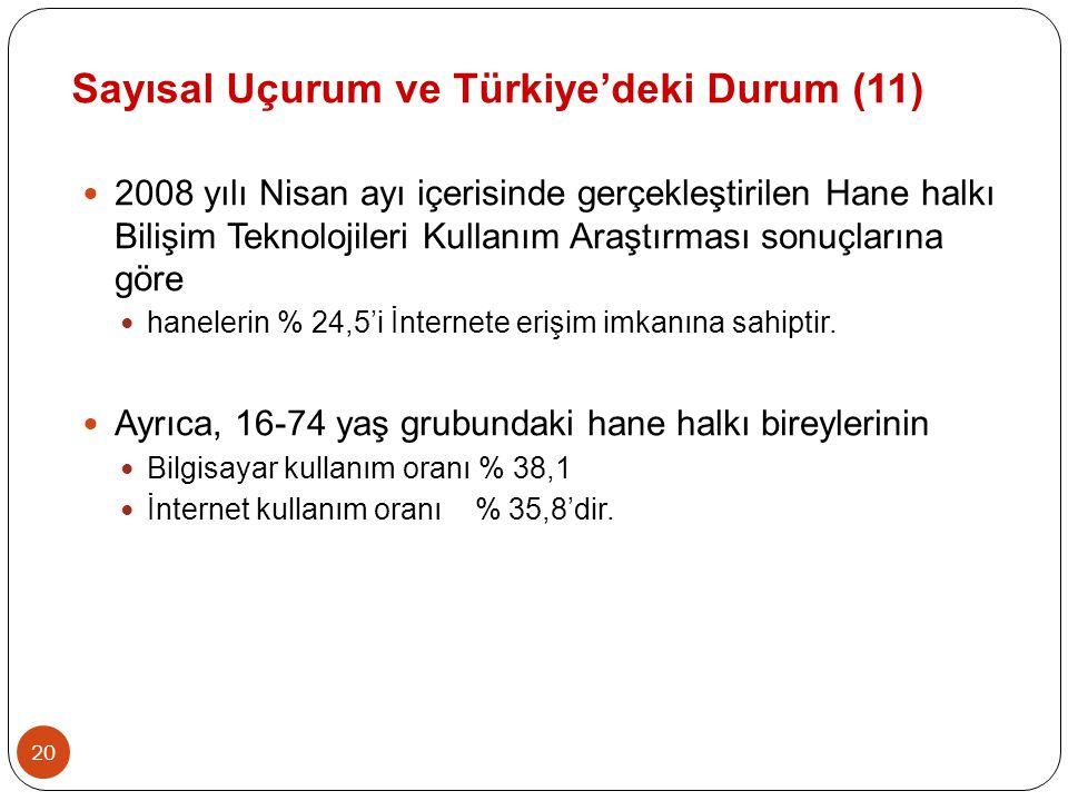 21 Sayısal Uçurum ve Türkiye'deki Durum (12) Bireylerin Bilgisayar ve İnternet kullanım oranları (%), 2008 En son kullanım zamanına göreBilgisayar Kullanım Oranıİnternet Kullanım Oranı Bilgisayar ve İnternet kullananlar Türkiye 38,135,8 Kent46,844,6 Kır22,119,7 Son üç ay içinde (Ocak- Mart 2008) Türkiye34,332,2 Kent42,640,6 Kır19,116,8 Üç ay bir yıl arasında Türkiye1,82,2 Kent2,12,5 Kır1,21,8 Bir yıldan çokTürkiye2,01,4 Kent2,21,6 Kır1,81,1 Hiç kullanmadıTürkiye61,964,2 Kent53,255,4 Kır77,980,3 Türkiye İstatistik Kurumu, 2008 Hanehalkı Bilişim Teknolojileri Kullanımı Araştırması