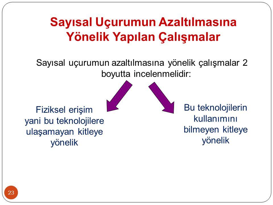 24  Türkiye'de sayısal uçurumun büyümesini önlemeye yönelik ulusal politikalar belirleme çabaları gözlenmektedir.