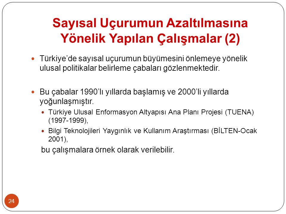 24  Türkiye'de sayısal uçurumun büyümesini önlemeye yönelik ulusal politikalar belirleme çabaları gözlenmektedir.  Bu çabalar 1990'lı yıllarda başla