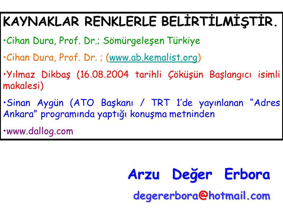 KAYNAKLAR RENKLERLE BELİRTİLMİŞTİR. •Cihan Dura, Prof. Dr.; Sömürgeleşen Türkiye •Cihan Dura, Prof. Dr. ; (www.ab.kemalist.org)www.ab.kemalist.org •Yı