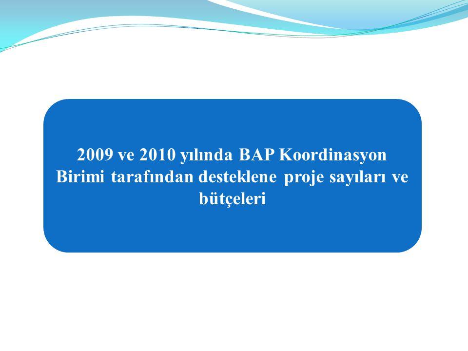 BAP KOORDİNASYON BİRİMİ TARAFINDAN DESTEKLENEN PROJE TİPLERİ 2009 ve 2010 yılında BAP Koordinasyon Birimi tarafından desteklene proje sayıları ve bütç
