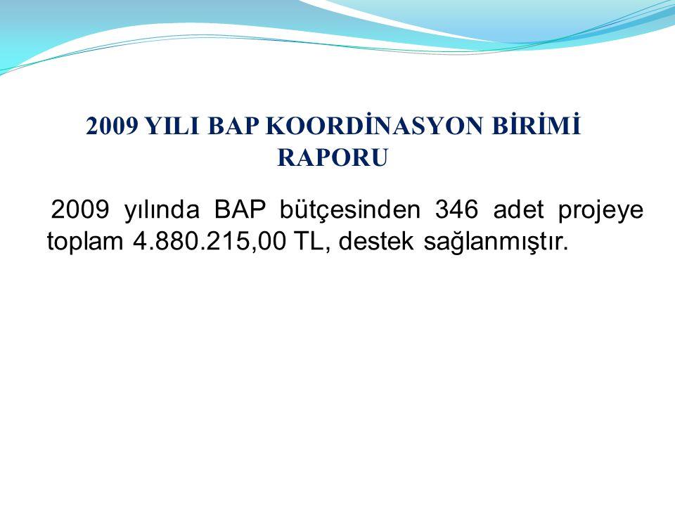 2009 YILI BAP KOORDİNASYON BİRİMİ RAPORU 2009 yılında BAP bütçesinden 346 adet projeye toplam 4.880.215,00 TL, destek sağlanmıştır.