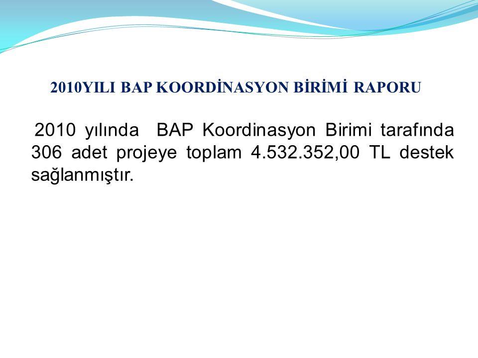 2010YILI BAP KOORDİNASYON BİRİMİ RAPORU 2010 yılında BAP Koordinasyon Birimi tarafında 306 adet projeye toplam 4.532.352,00 TL destek sağlanmıştır.