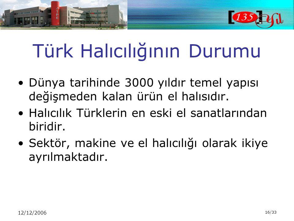 12/12/2006 16/33 Türk Halıcılığının Durumu •Dünya tarihinde 3000 yıldır temel yapısı değişmeden kalan ürün el halısıdır.
